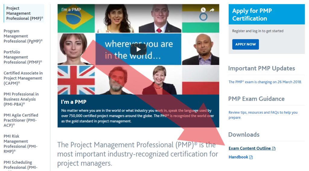Pmp Certification Examination Content Choice Image Creative